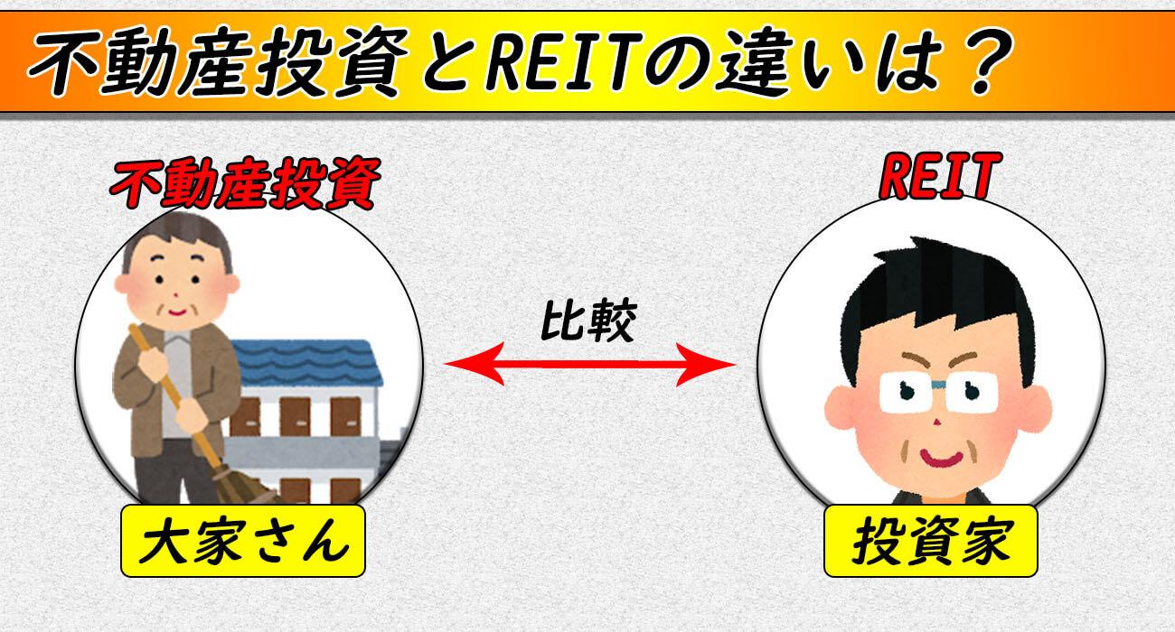 不動産投資とREITの比較