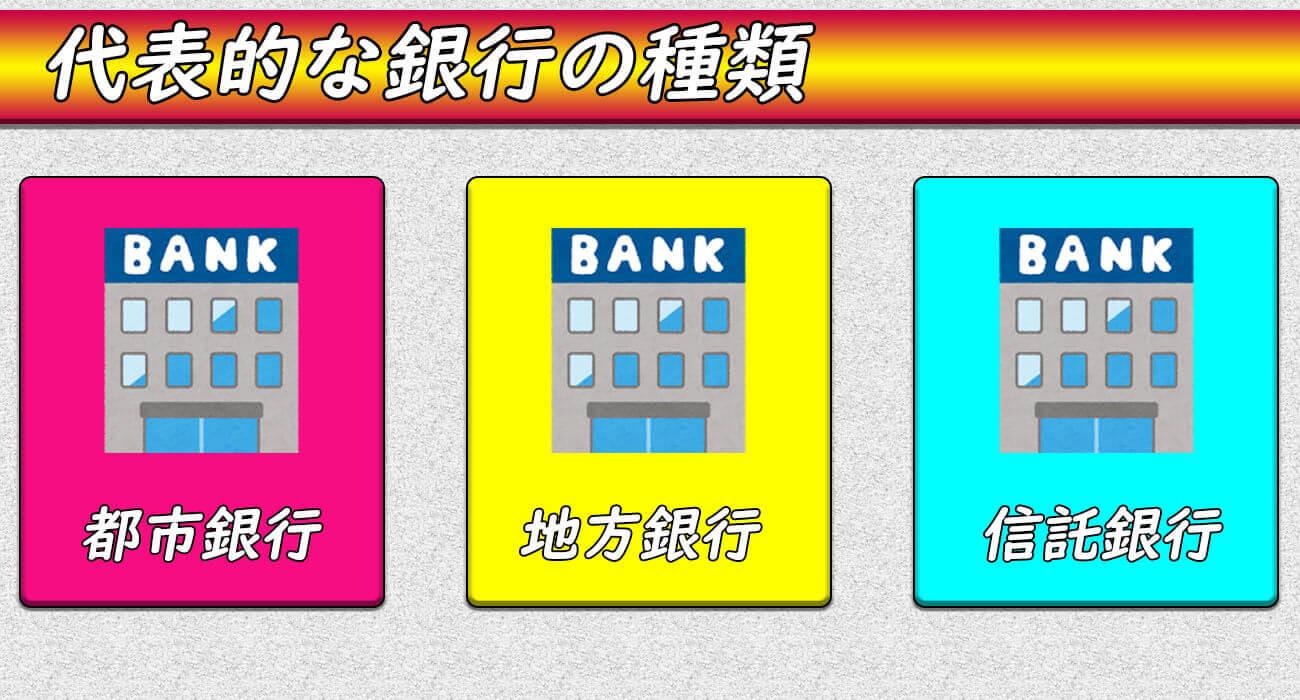 金融機関種類